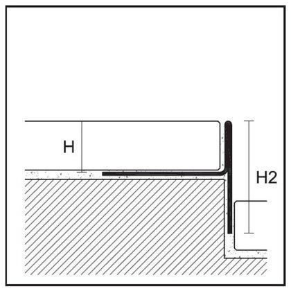 Profils GPS3 / H=10, 12.5 mm