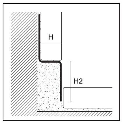 Profils GPS4 / H=8, 10, 12.5mm