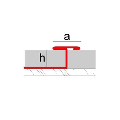 H=10, 12, 15, 20 mm / A=12.5, 17